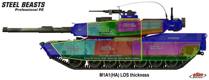M1A1_HA_sideLOS